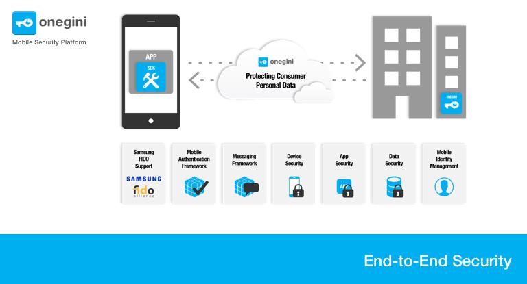 Protecting Customer Personal Data.png